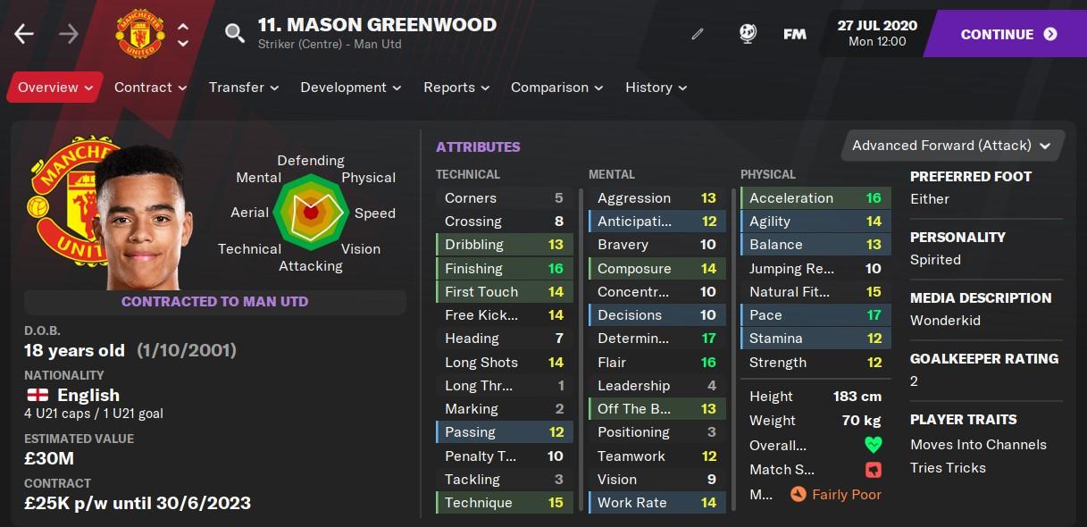 Mason Greenwood FM21