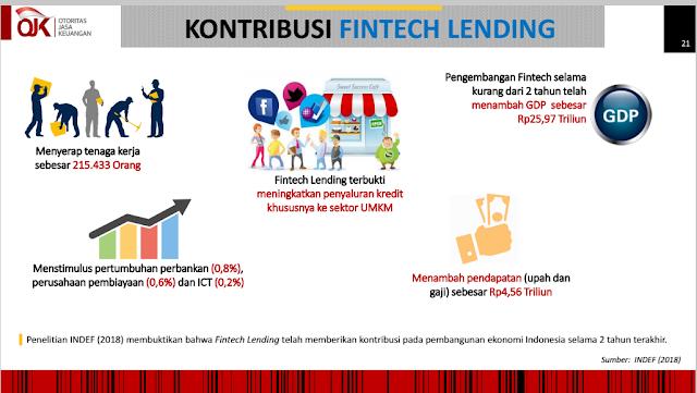kontribusi fintech lending untuk ekonomi Indonesia