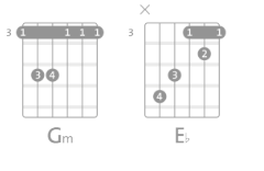 Nira Patola Guitar Chords