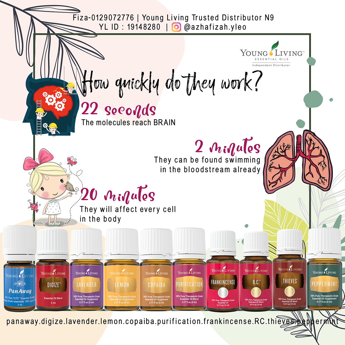 How quickly Essential Oils work