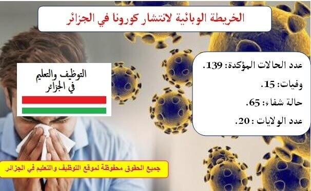 الخريطة الوبائية لانتشار كورونا في الجزائر ليوم 21 مارس 2020