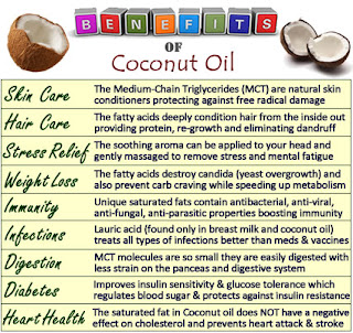 Coconut Oil Is The Superfood of All Oils