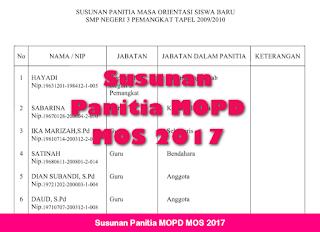 Susunan Panitia MOPD MOS 2017