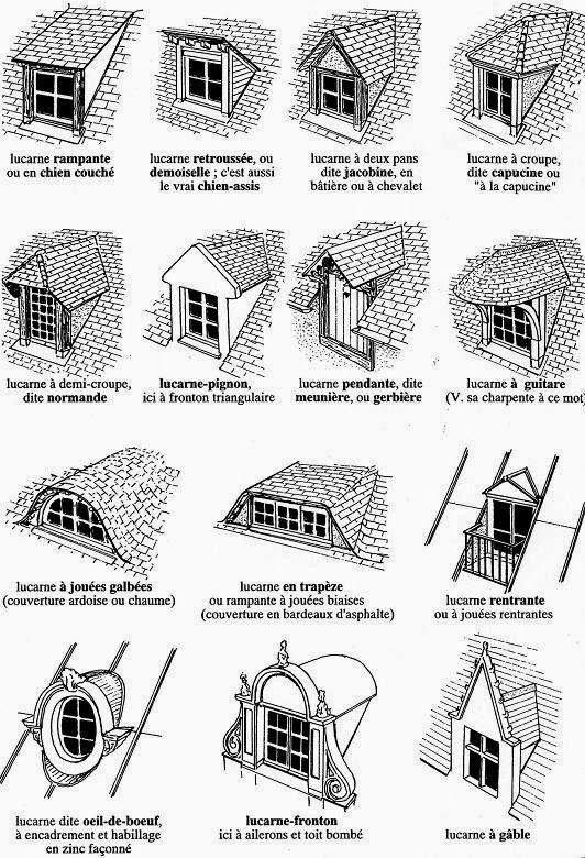 le metier de couvreur fen tre et lucarne de toit. Black Bedroom Furniture Sets. Home Design Ideas