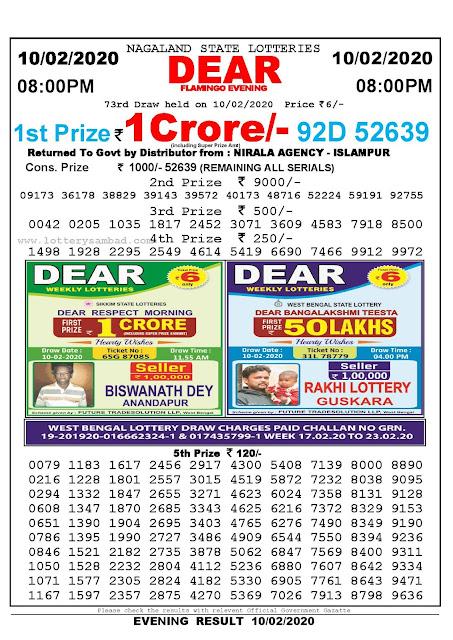 Nagaland State 10-02-2020  Lottery Sambad Result 800 PM