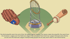 Major League Baseball Playoffs - Is There a Better Way?
