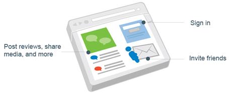 Google Friend Connect: Tingkatkan Trafik Akses Menuju Website dan BlogAnda