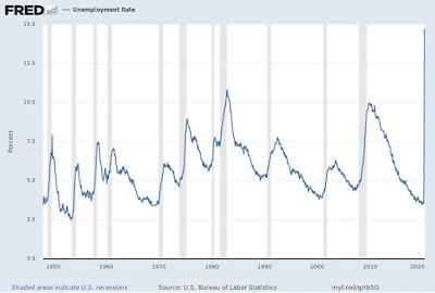 ECONOMISTA CONVERSÍVEL: Explosão nas taxas de desemprego nos EUA: uma espiada no interior 2