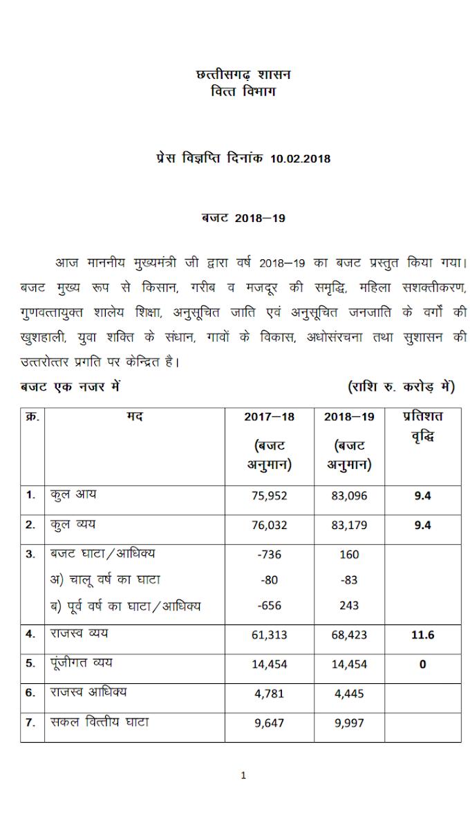 CHHATTISGARH BUDGET 2018-19  (CG वित्त विभाग)