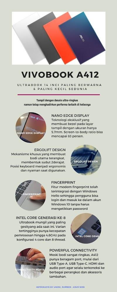 Fitur Premium ASUS VivoBook Ultra A412