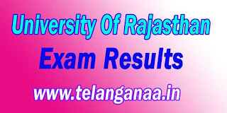 University Of Rajasthan BBA (DUE) Exam Results