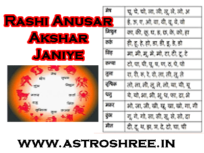 today astrology for sagittarius in hindi