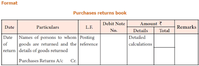 What Is Purchase Returns In Accounting?