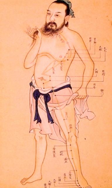 Asal Usul Akupuntur