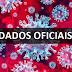 CENTRO-OESTE PAULISTA TEM 109 CASOS SUSPEITOS DE COVID-19 EM 18 CIDADES