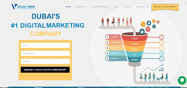 Volgatigris Digital Marketing Agency In Dubai