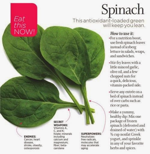 hover_share weight loss - health benefits of spinach