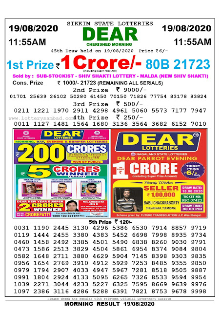 Lottery Sambad 19-08-2020 Sikkim State Lottery Result 11.55 AM