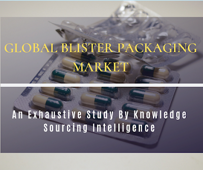 global blister packaging market size