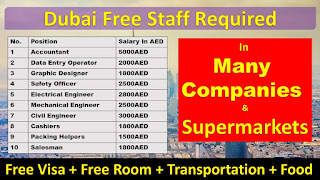 Accountant jobs in Dubai, Graphic Designer Jobs, Accounts Assistant Jobs, Data Entry Operator Jobs, Engineer Jobs , Cashier Jobs , Packing Helper Jobs ,  Driver cum Salesman Jobs ,