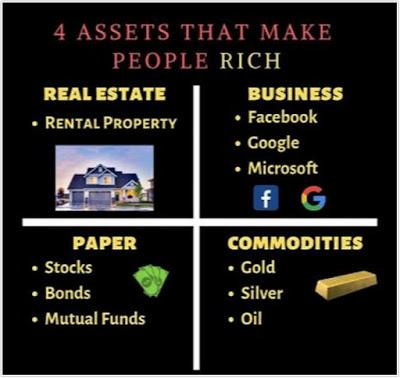 Usaha Kost atau Kontrakan sebagai Pilihan Investasi yang Aman