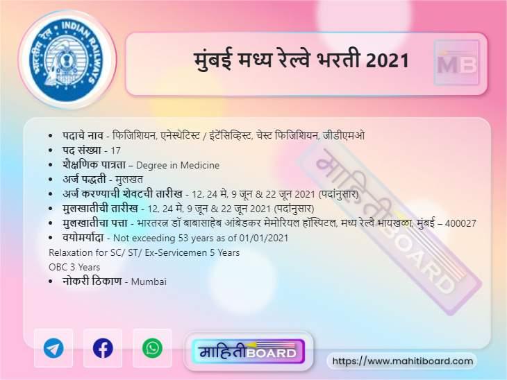 Mumbai Central Railway Bharti 2021
