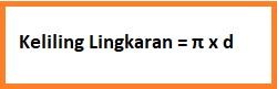 Keliling Lingkaran = π x d