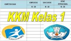 Format Terbaru KKM Kelas 1 SD/MI Kurikulum 2013