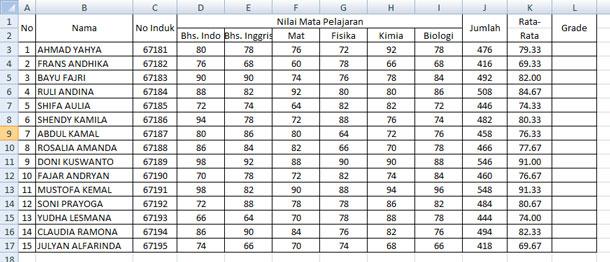 daftar nilai siswa