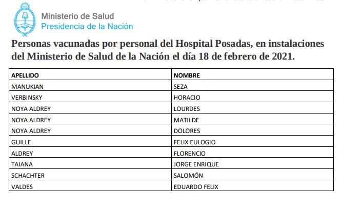 El Gobierno difundió la lista de algunos de los vacunados VIP en el Hospital Posadas