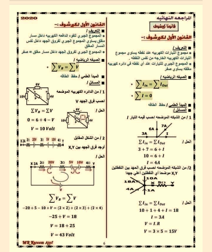 8 ورقات مهمين لمراجعة الفيزياء للصف الثالث الثانوي 6