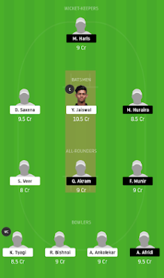 PK-U19 vs IN-U19 Dream11 team prediction
