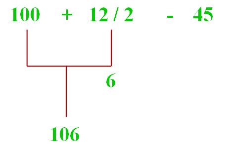 operator precedence in c