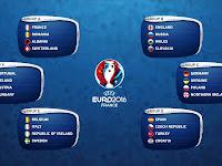 Jadwal EURO 2016 Prancis Pertandingan Piala Eropa 2016
