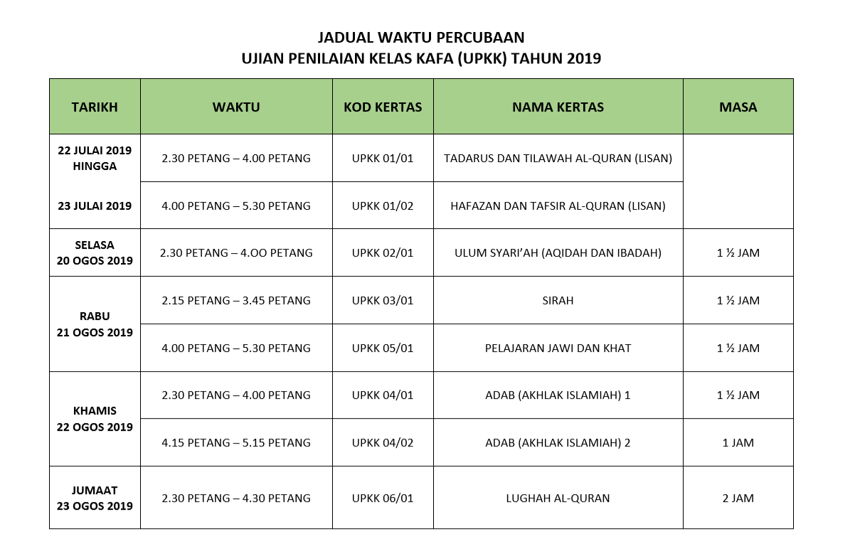 Jadual Peperiksaan Percubaan Upkk Tahun 2019 Persatuan Guru Guru Sar Kafa Daerah Kuantan