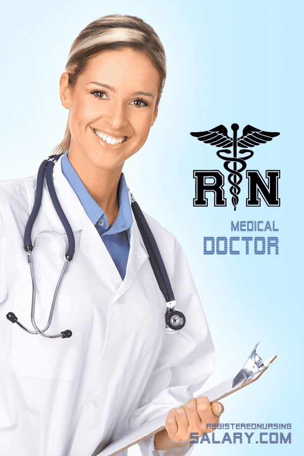 rn to md - registered nurse to medical doctor