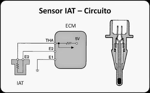 Sensor Iat on Dodge Stratus Water Pump Diagram