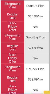 Best Web Hosting SiteGround | Siteground Black Friday 2020 Deal: