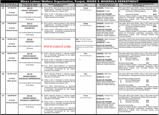 PPSC Subject Special Jobs and senior subject Special jobs 2020 latest Government jobs in Mines and Minerals Department