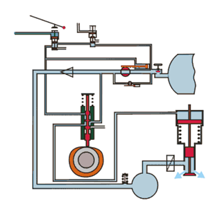 How To Start Engine Ship Use Pneumatic System
