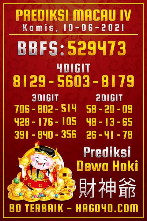 Dewa Hoki - Bocoran Togel Toto Macau P4