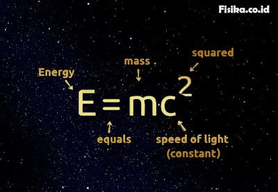 Hakikat Fisika yang Wajib Diketahui