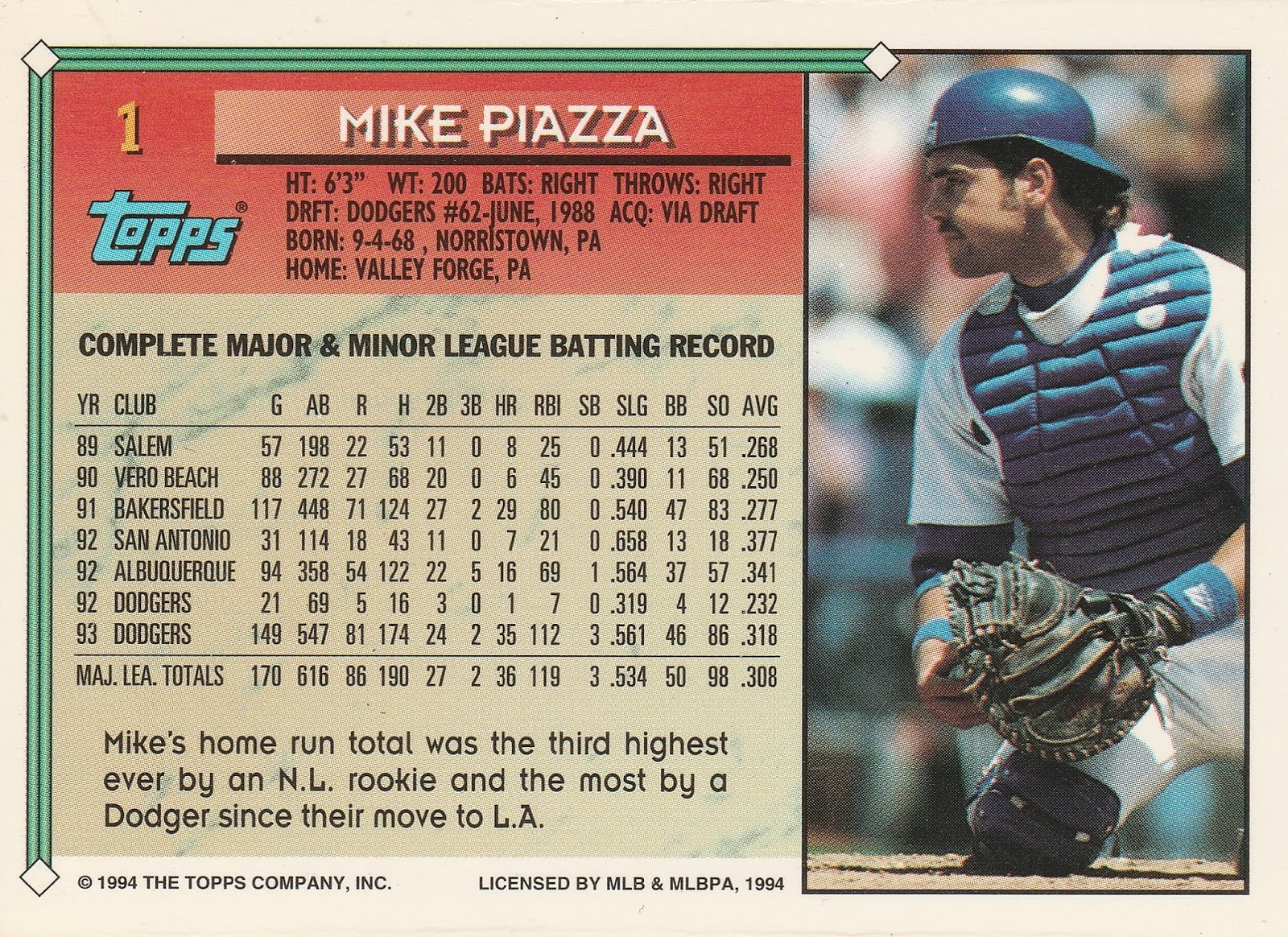 Highly Subjective And Completely Arbitrary 1993 Topps All Star