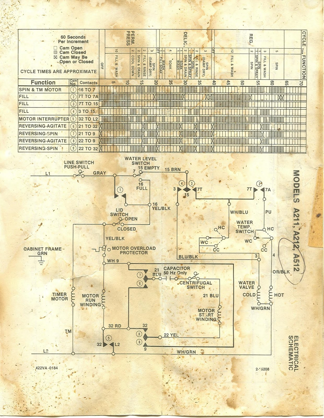 Maytag Dryer Wiring Diagram Appliancepartsproscom