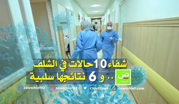 """مديرية الصحة بالشلف : """"شفاء 10 حالات .. و 6 حالات نتائجها سلبية"""""""