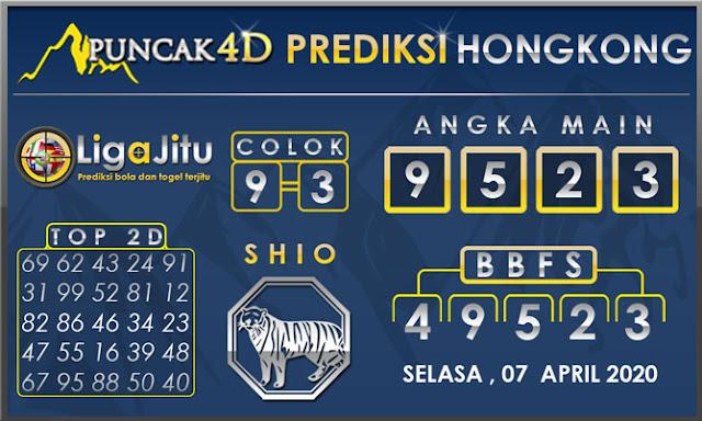 PREDIKSI TOGEL HONGKONG PUNCAK4D 07 APRIL 2020