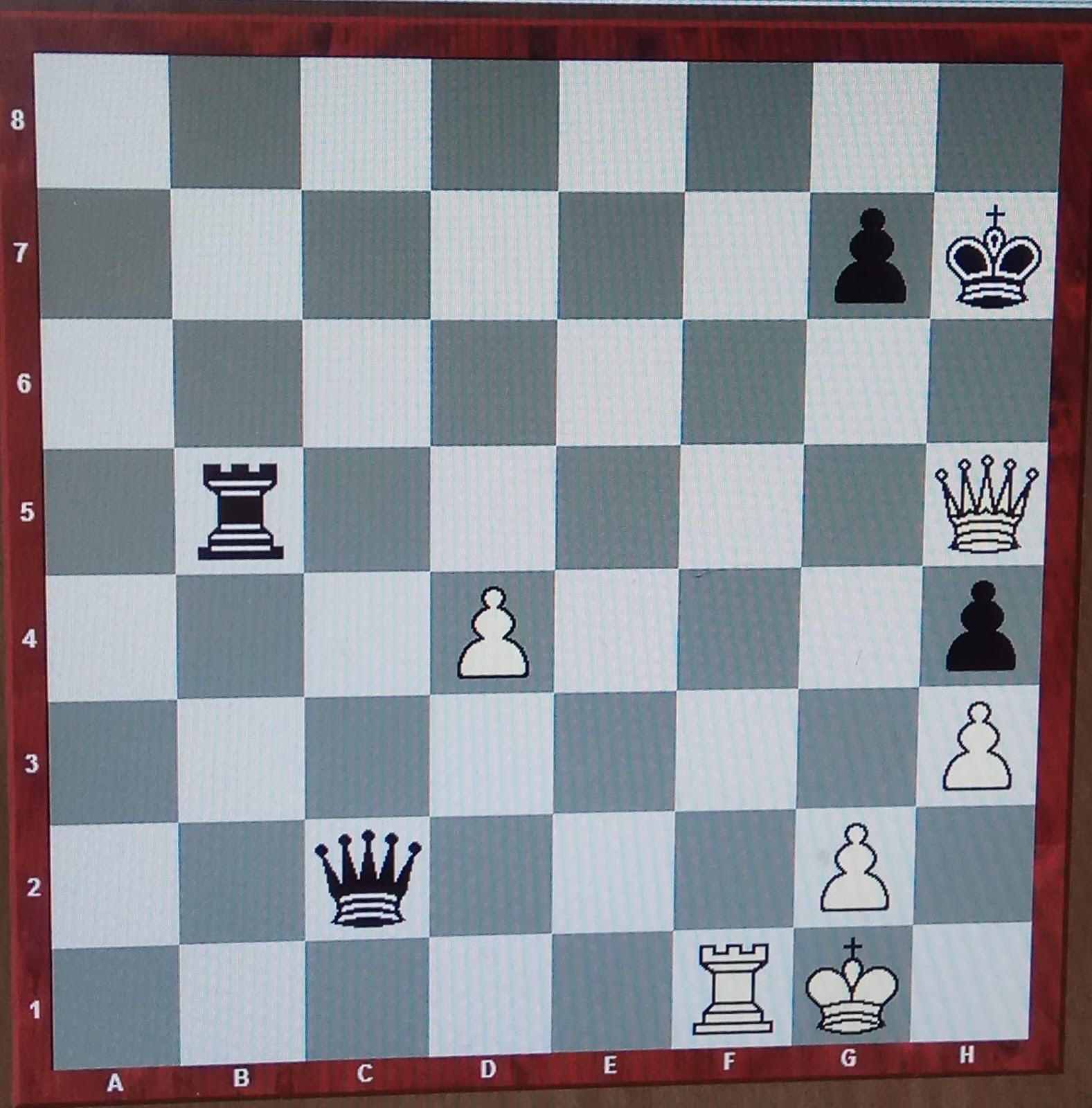поле дебюты в шахматах с картинками сразу