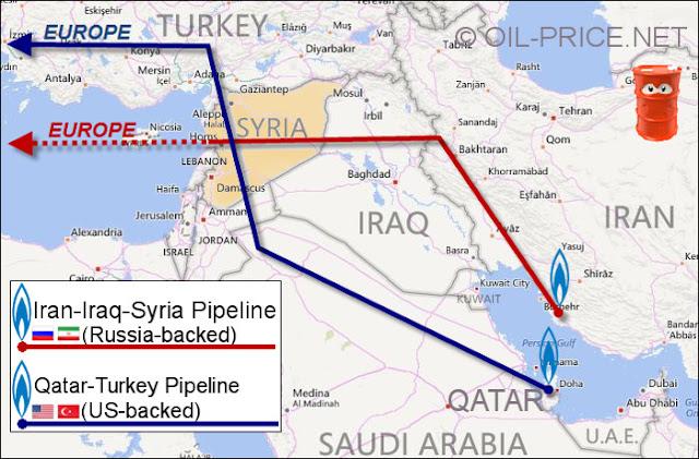 """Πως οι αγωγοί του πετρελαίου """"έβαλαν φωτιά"""" στη Συρία και την Ε.Ε."""