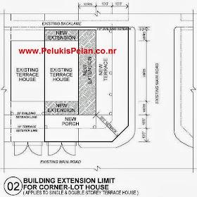 Had Anjakan Tambahan Ubahsuai Rumah Lot Tepi Di Shah Alam Waktu Solat Dot Net