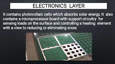 Electronic layer for solar roadways